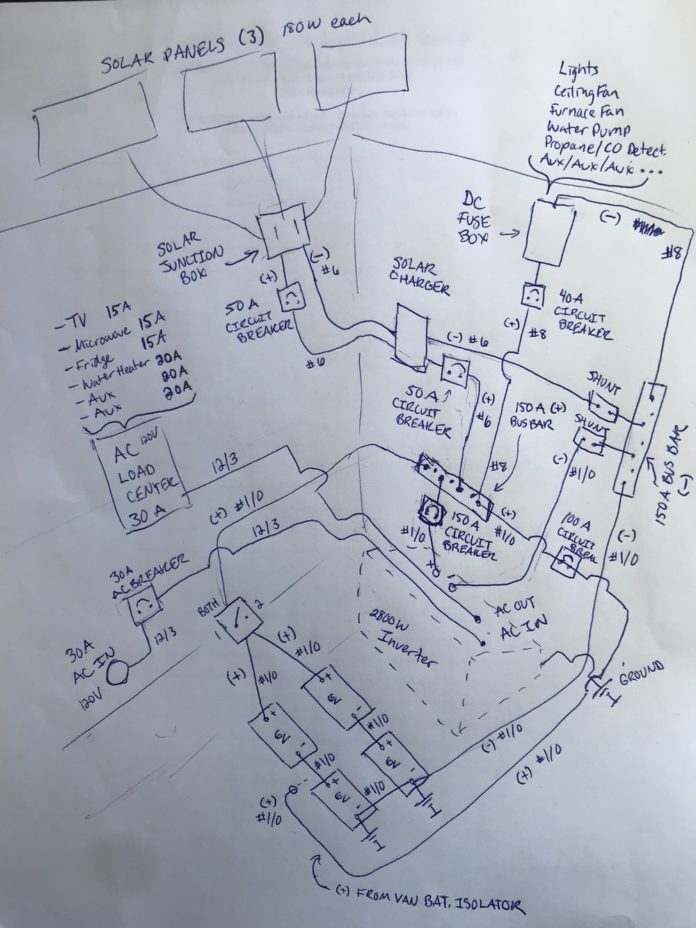 electrical schematic for ford transit camper van conversion | not waiting  to live  not waiting to live